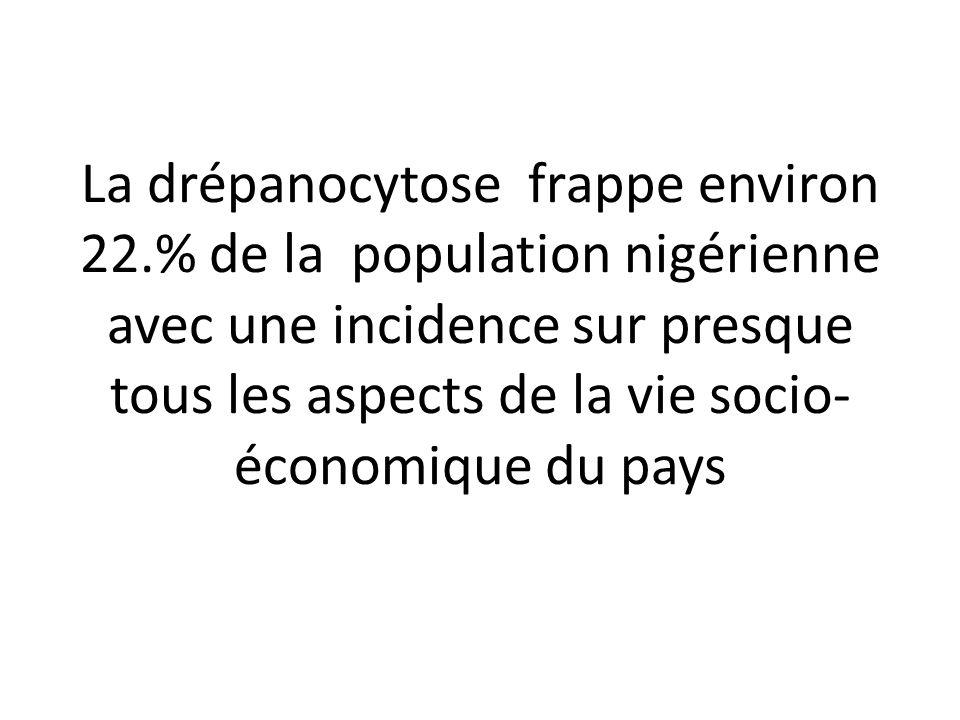 La drépanocytose frappe environ 22.% de la population nigérienne avec une incidence sur presque tous les aspects de la vie socio- économique du pays