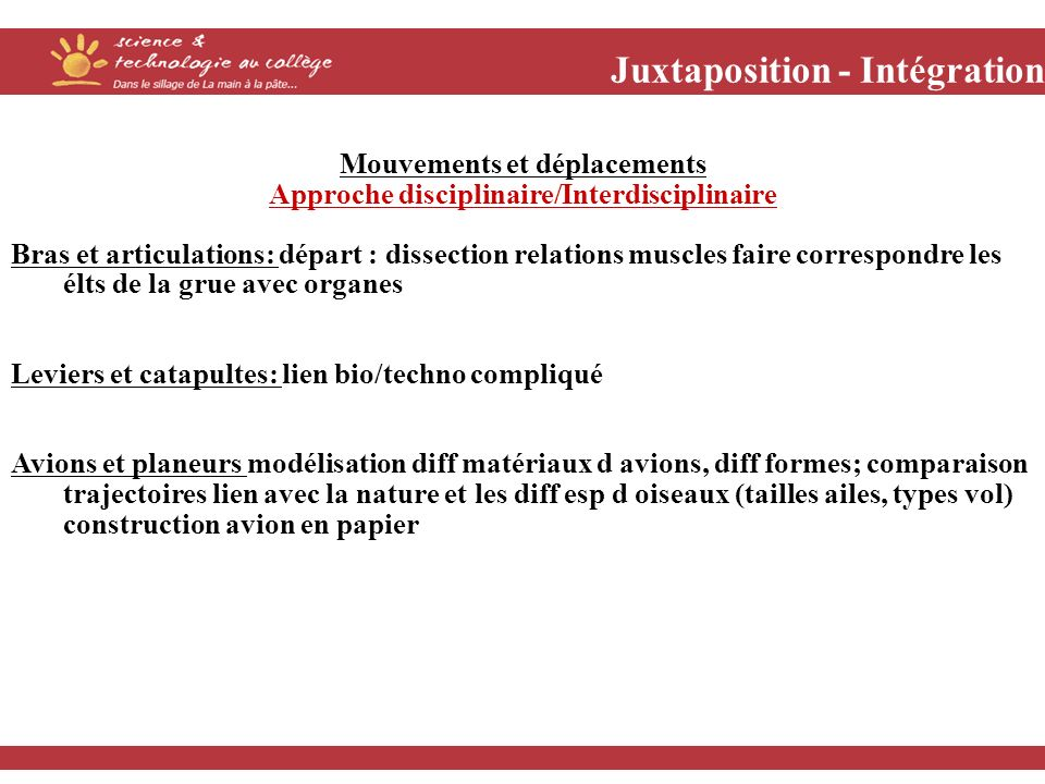 Juxtaposition - Intégration Mouvements et déplacements Approche disciplinaire/Interdisciplinaire Bras et articulations: départ : dissection relations