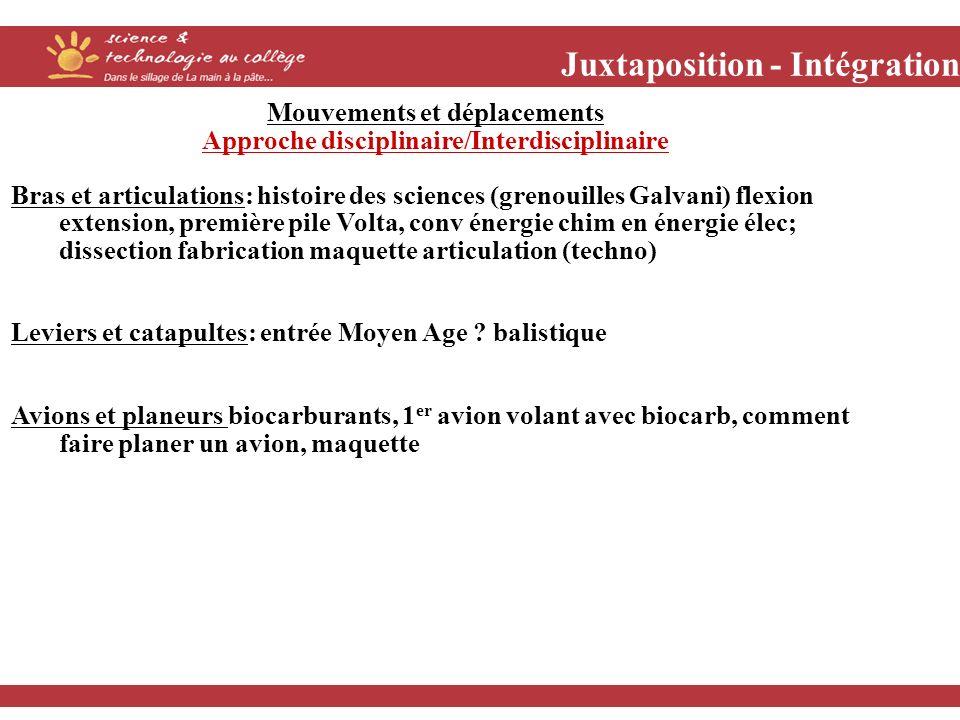 Juxtaposition - Intégration Mouvements et déplacements Approche disciplinaire/Interdisciplinaire Bras et articulations: histoire des sciences (grenoui