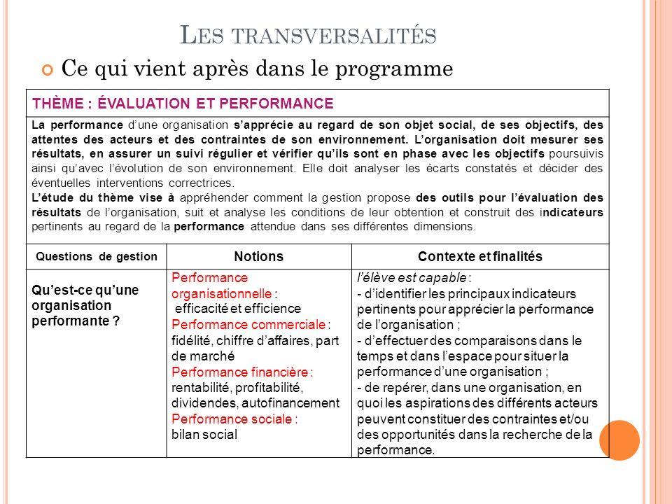 L ES TRANSVERSALITÉS Ce qui vient après dans le programme THÈME : ÉVALUATION ET PERFORMANCE La performance dune organisation sapprécie au regard de so