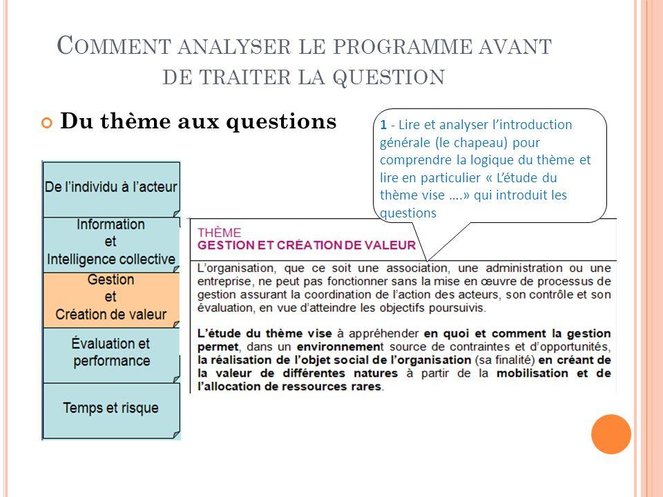 C OMMENT ANALYSER LE PROGRAMME AVANT DE TRAITER LA QUESTION Du thème aux questions 2 – Lire et analyser les questions auxquelles il va falloir répondre