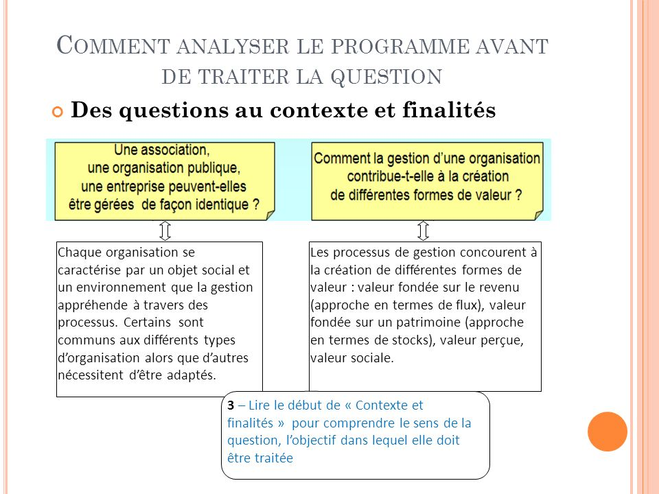 C OMMENT ANALYSER LE PROGRAMME AVANT DE TRAITER LA QUESTION Des questions au contexte et finalités Chaque organisation se caractérise par un objet soc