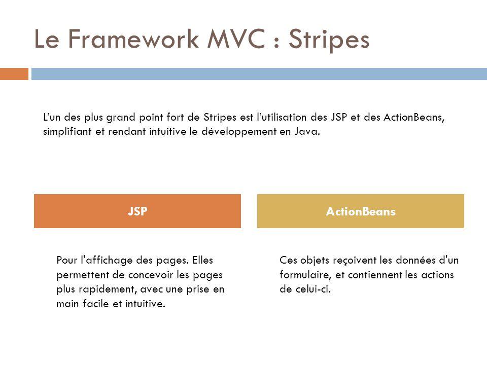 Le Framework MVC : Stripes Pour l'affichage des pages. Elles permettent de concevoir les pages plus rapidement, avec une prise en main facile et intui