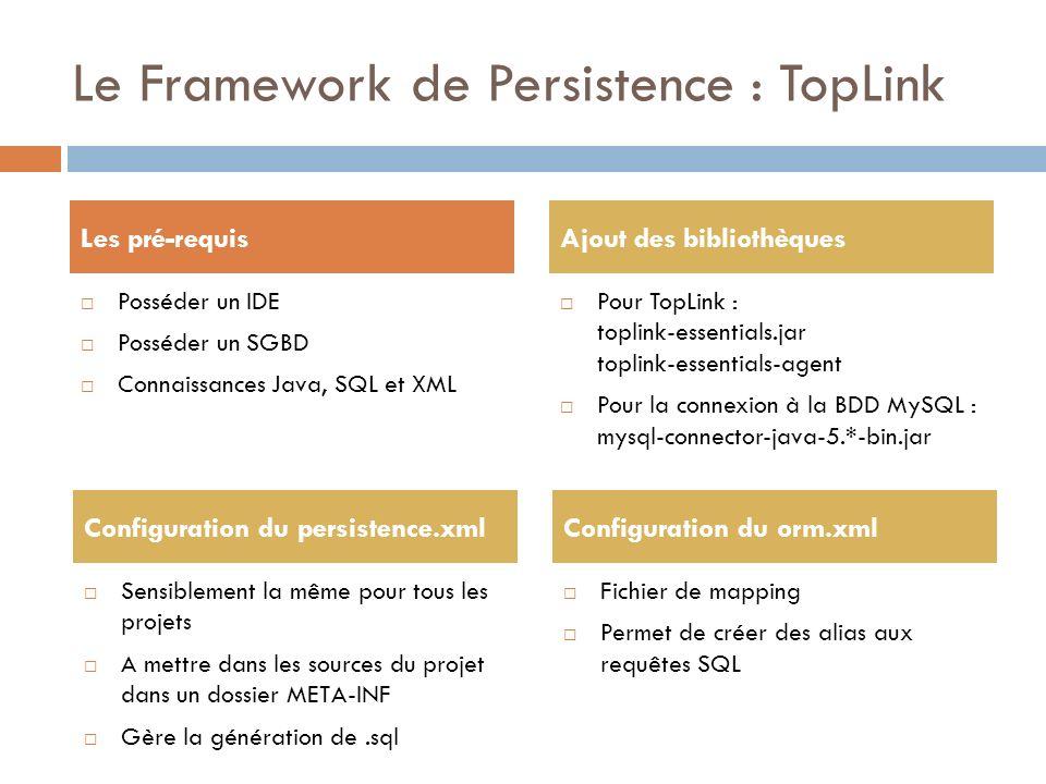 Le Framework de Persistence : TopLink Posséder un IDE Posséder un SGBD Connaissances Java, SQL et XML Pour TopLink : toplink-essentials.jar toplink-es