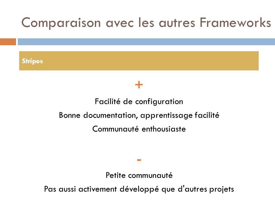 Comparaison avec les autres Frameworks Stripes + Facilité de configuration Bonne documentation, apprentissage facilité Communauté enthousiaste - Petit