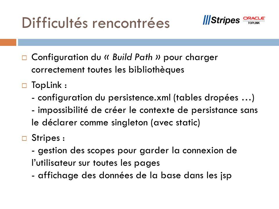 Difficultés rencontrées Configuration du « Build Path » pour charger correctement toutes les bibliothèques TopLink : - configuration du persistence.xm