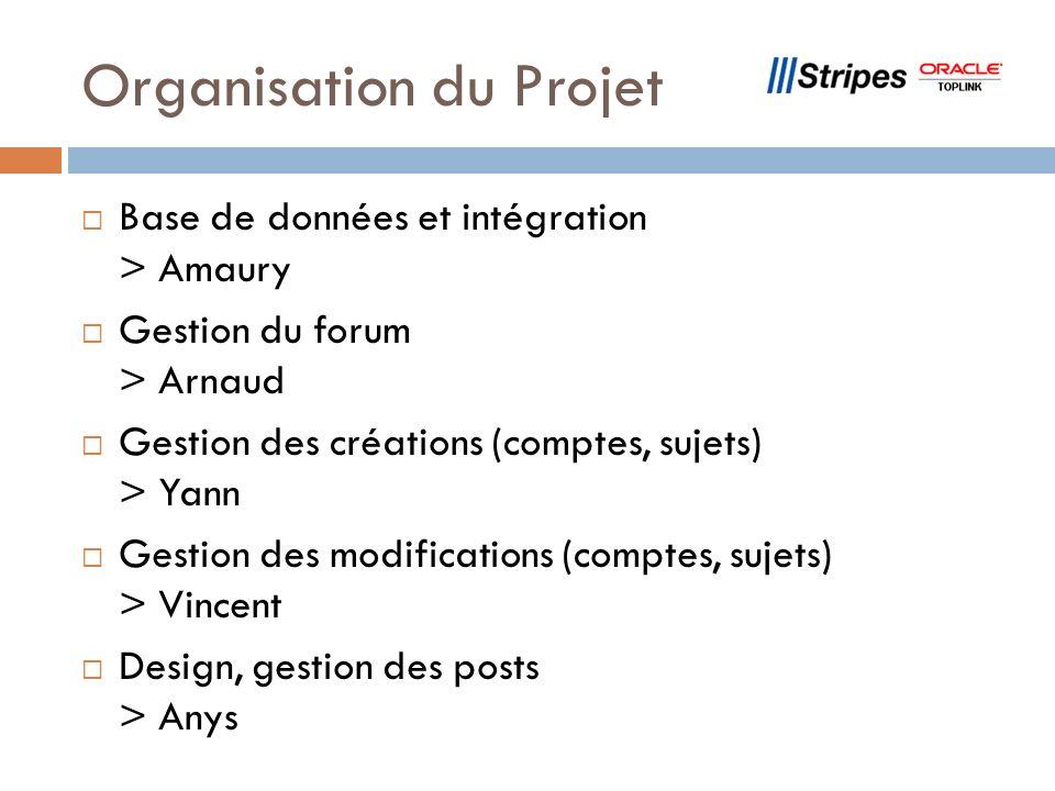 Organisation du Projet Base de données et intégration > Amaury Gestion du forum > Arnaud Gestion des créations (comptes, sujets) > Yann Gestion des mo
