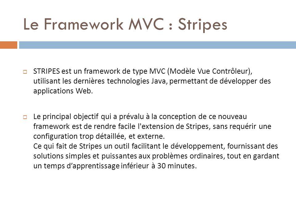 Le Framework MVC : Stripes STRIPES est un framework de type MVC (Modèle Vue Contrôleur), utilisant les dernières technologies Java, permettant de déve