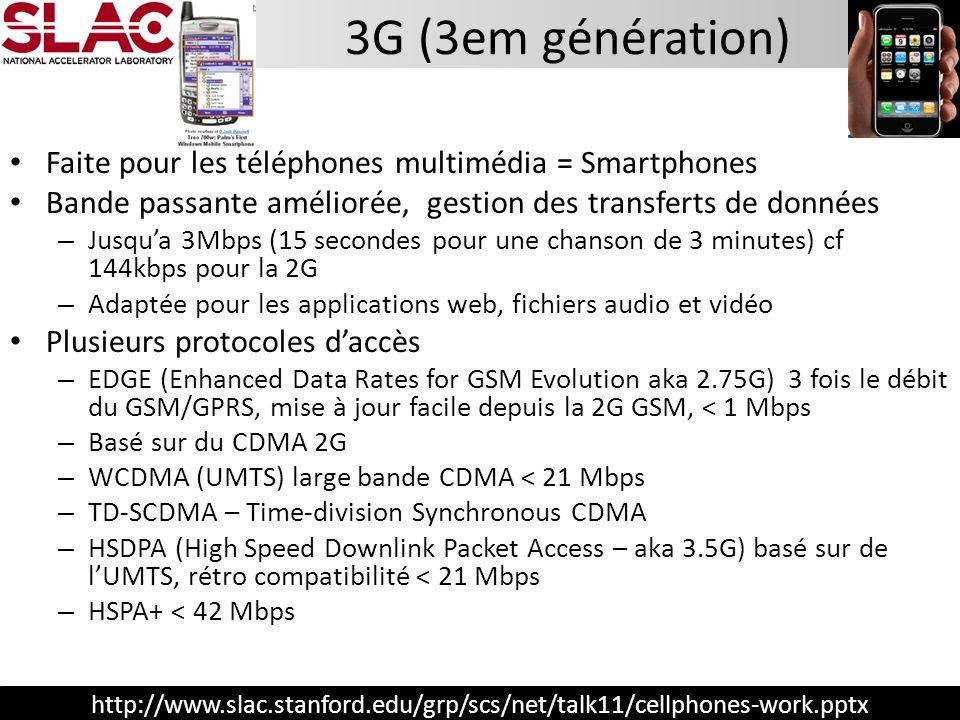http://www.slac.stanford.edu/grp/scs/net/talk11/cellphones-work.pptx Faite pour les téléphones multimédia = Smartphones Bande passante améliorée, gest