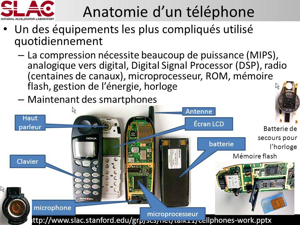 http://www.slac.stanford.edu/grp/scs/net/talk11/cellphones-work.pptx Anatomie dun téléphone batterie Haut parleur Clavier microphone Écran LCD micropr