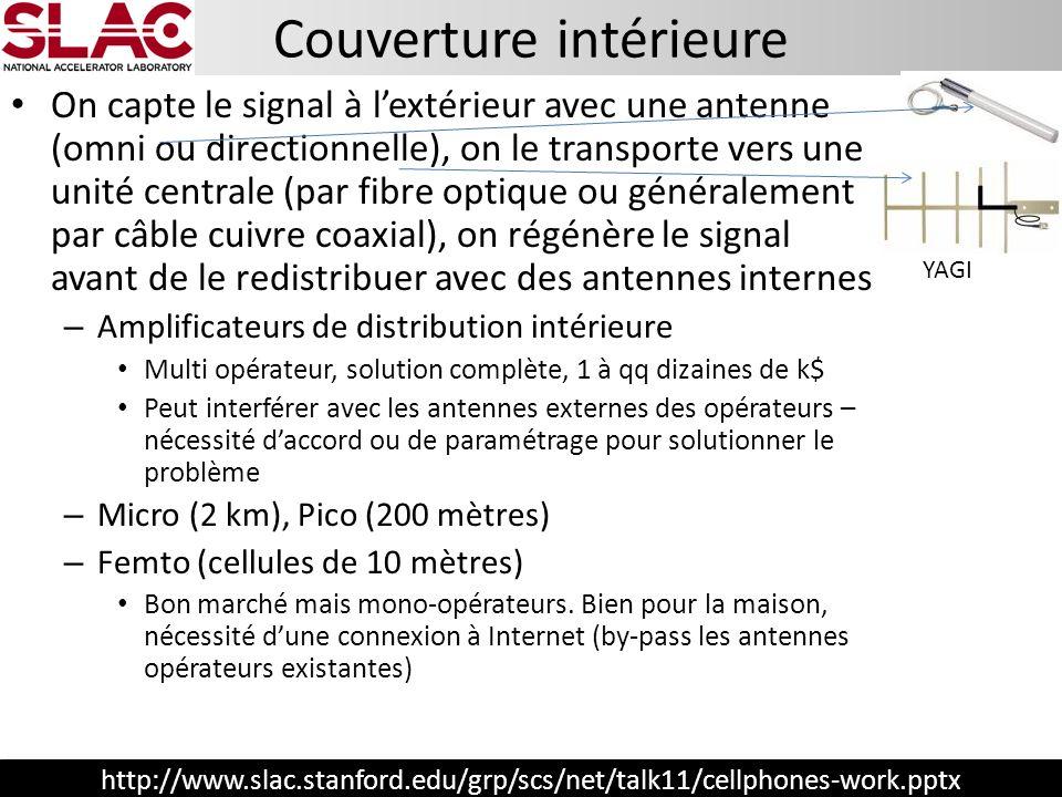 http://www.slac.stanford.edu/grp/scs/net/talk11/cellphones-work.pptx Couverture intérieure On capte le signal à lextérieur avec une antenne (omni ou d