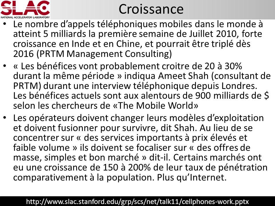 http://www.slac.stanford.edu/grp/scs/net/talk11/cellphones-work.pptx Croissance Le nombre dappels téléphoniques mobiles dans le monde à atteint 5 mill