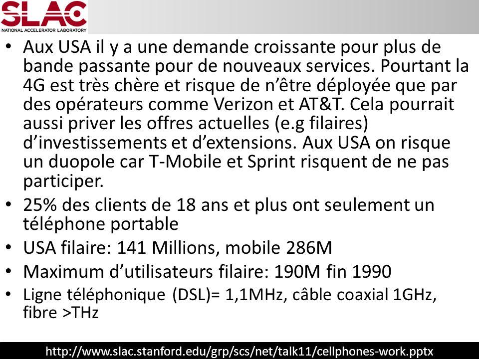 http://www.slac.stanford.edu/grp/scs/net/talk11/cellphones-work.pptx Aux USA il y a une demande croissante pour plus de bande passante pour de nouveau
