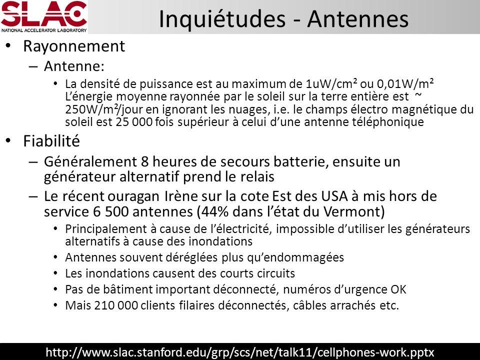 http://www.slac.stanford.edu/grp/scs/net/talk11/cellphones-work.pptx Rayonnement – Antenne: La densité de puissance est au maximum de 1uW/cm² ou 0,01W