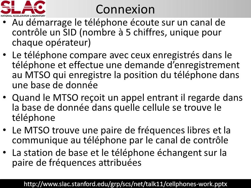 http://www.slac.stanford.edu/grp/scs/net/talk11/cellphones-work.pptx Connexion Au démarrage le téléphone écoute sur un canal de contrôle un SID (nombr