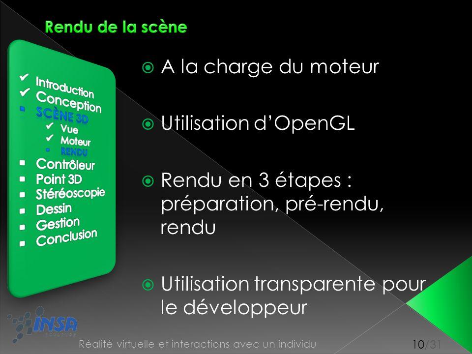 10/31 Réalité virtuelle et interactions avec un individu A la charge du moteur Utilisation dOpenGL Rendu en 3 étapes : préparation, pré-rendu, rendu U