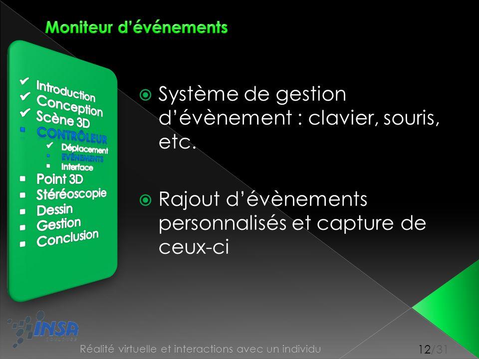 12/31 Réalité virtuelle et interactions avec un individu Système de gestion dévènement : clavier, souris, etc. Rajout dévènements personnalisés et cap