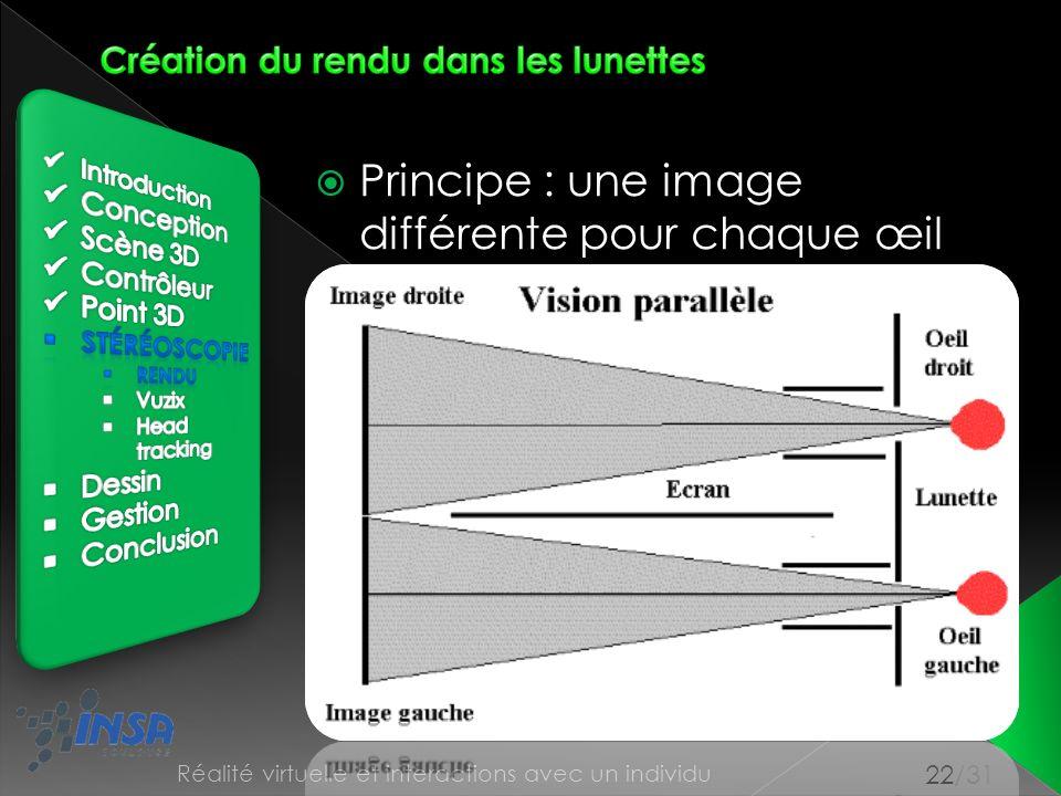 22/31 Réalité virtuelle et interactions avec un individu Principe : une image différente pour chaque œil