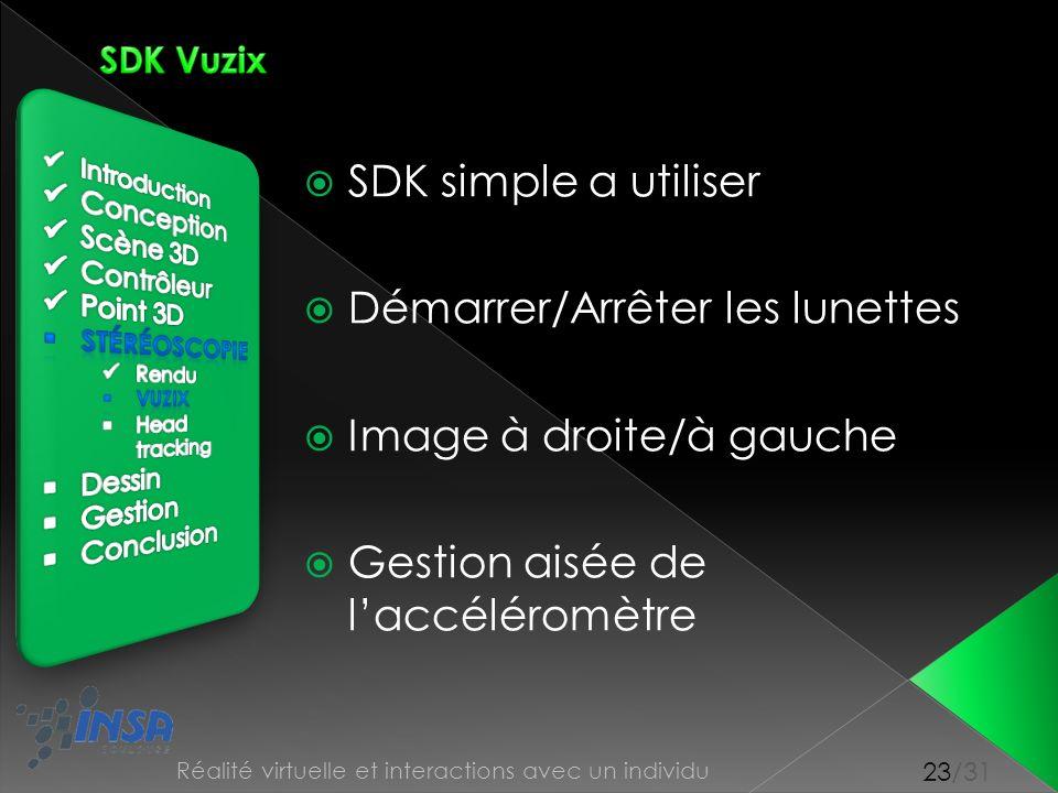 23/31 Réalité virtuelle et interactions avec un individu SDK simple a utiliser Démarrer/Arrêter les lunettes Image à droite/à gauche Gestion aisée de