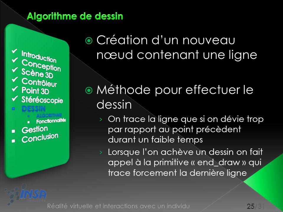 25/31 Réalité virtuelle et interactions avec un individu Création dun nouveau nœud contenant une ligne Méthode pour effectuer le dessin On trace la li