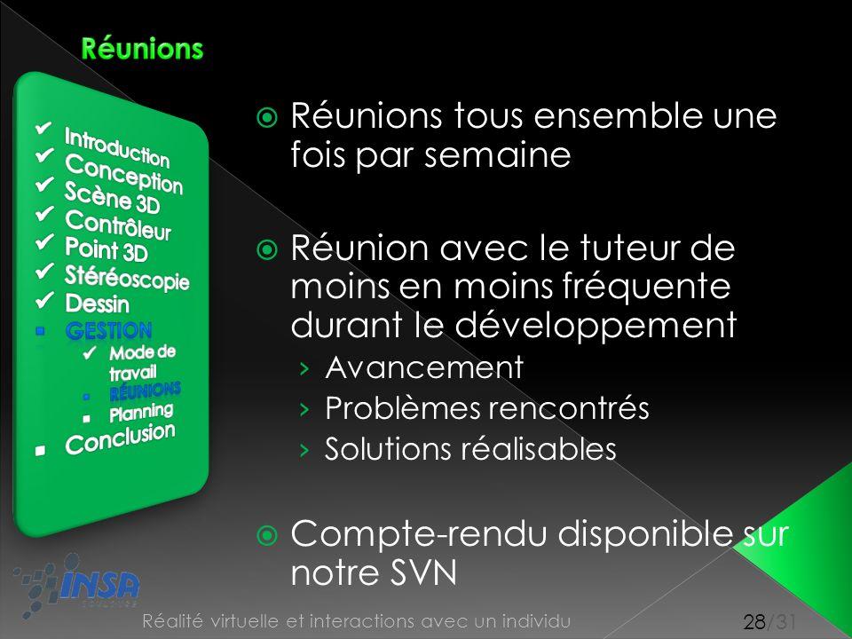 28/31 Réalité virtuelle et interactions avec un individu Réunions tous ensemble une fois par semaine Réunion avec le tuteur de moins en moins fréquent