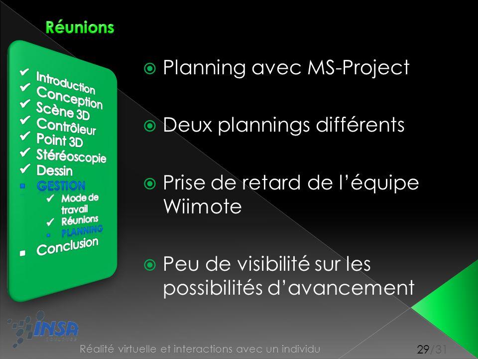 29/31 Réalité virtuelle et interactions avec un individu Planning avec MS-Project Deux plannings différents Prise de retard de léquipe Wiimote Peu de