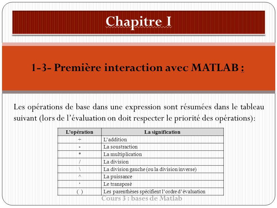 1-3- Première interaction avec MATLAB : Les opérations de base dans une expression sont résumées dans le tableau suivant (lors de lévaluation on doit respecter le priorité des opérations): LopérationLa signification +Laddition -La soustraction *La multiplication /La division \La division gauche (ou la division inverse) ^La puissance Le transposé ( )Les parenthèses spécifient lordre dévaluation Cours 3 : bases de Matlab