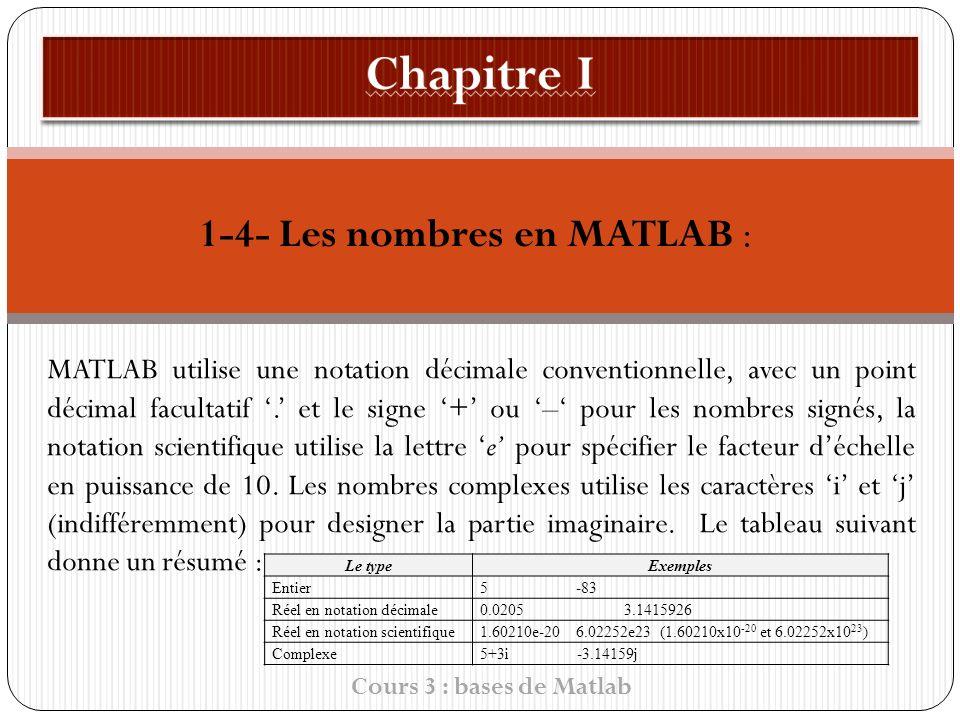 1-4- Les nombres en MATLAB : MATLAB utilise une notation décimale conventionnelle, avec un point décimal facultatif.