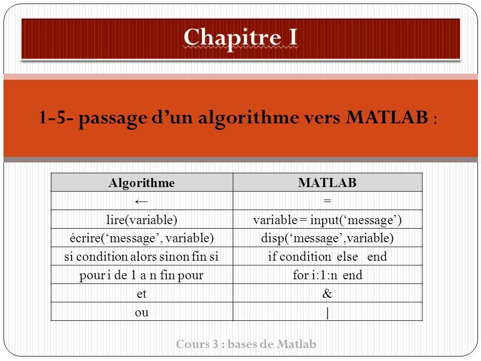 1-5- passage dun algorithme vers MATLAB : Cours 3 : bases de Matlab AlgorithmeMATLAB = lire(variable)variable = input(message) écrire(message, variable)disp(message,variable) si condition alors sinon fin siif condition else end pour i de 1 a n fin pourfor i:1:n end et& ou|