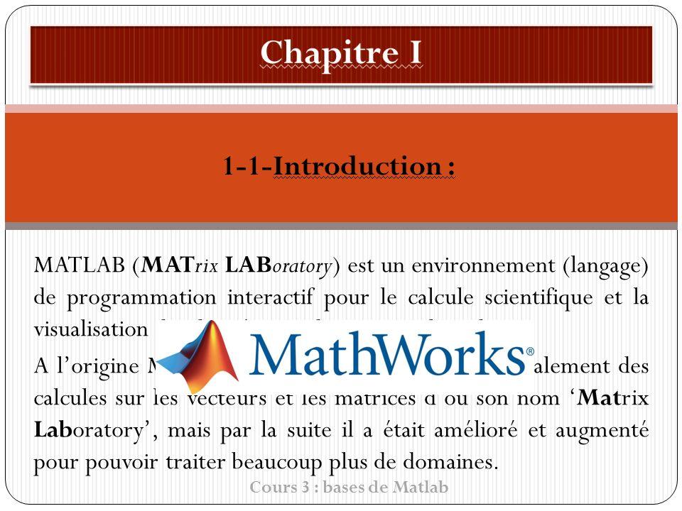 1-1-Introduction : Cours 3 : bases de Matlab MATLAB (MATrix LABoratory) est un environnement (langage) de programmation interactif pour le calcule scientifique et la visualisation des données produit par Mathworks.