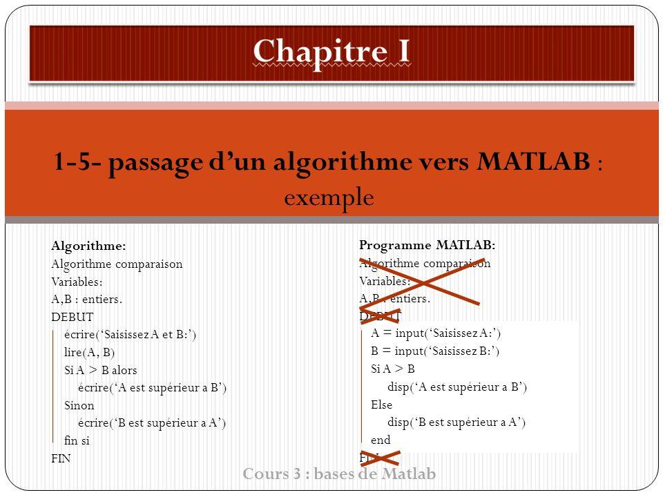 1-5- passage dun algorithme vers MATLAB : exemple Cours 3 : bases de Matlab Algorithme: Algorithme comparaison Variables: A,B : entiers.
