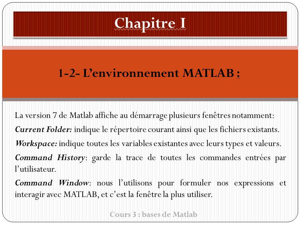 1-2- Lenvironnement MATLAB : La version 7 de Matlab affiche au démarrage plusieurs fenêtres notamment: Current Folder: indique le répertoire courant ainsi que les fichiers existants.