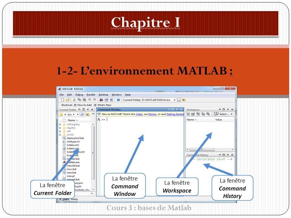 1-2- Lenvironnement MATLAB : La fenêtre Command Window La fenêtre Workspace La fenêtre Current Folder La fenêtre Command History Cours 3 : bases de Matlab