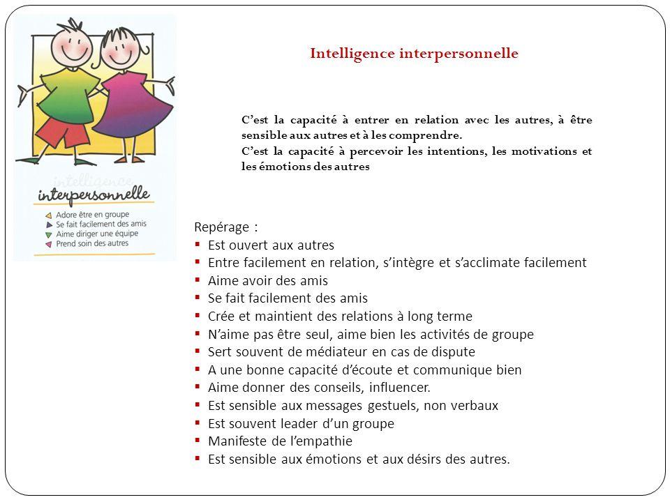 Intelligence interpersonnelle Cest la capacité à entrer en relation avec les autres, à être sensible aux autres et à les comprendre. Cest la capacité