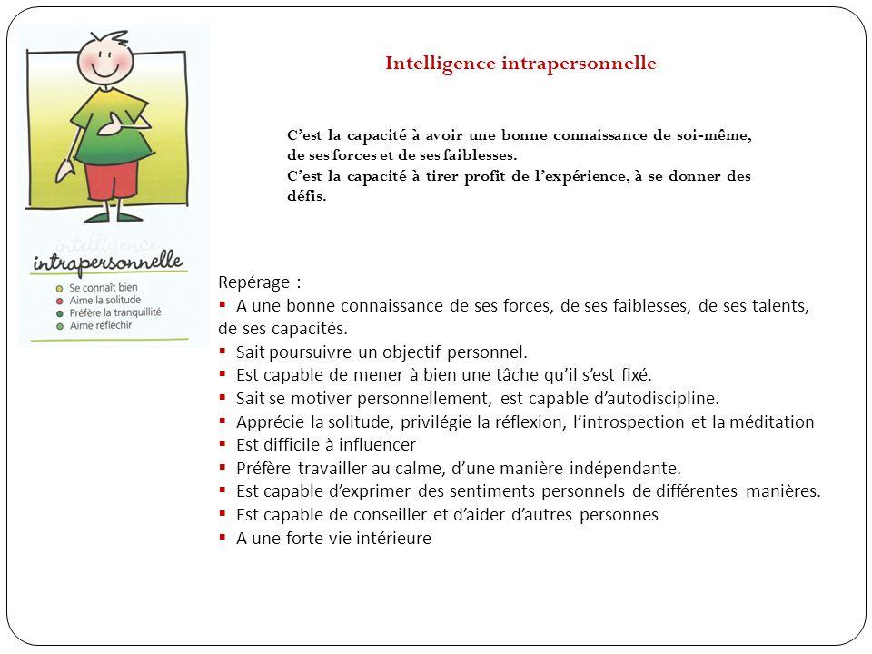 Intelligence intrapersonnelle Cest la capacité à avoir une bonne connaissance de soi-même, de ses forces et de ses faiblesses. Cest la capacité à tire
