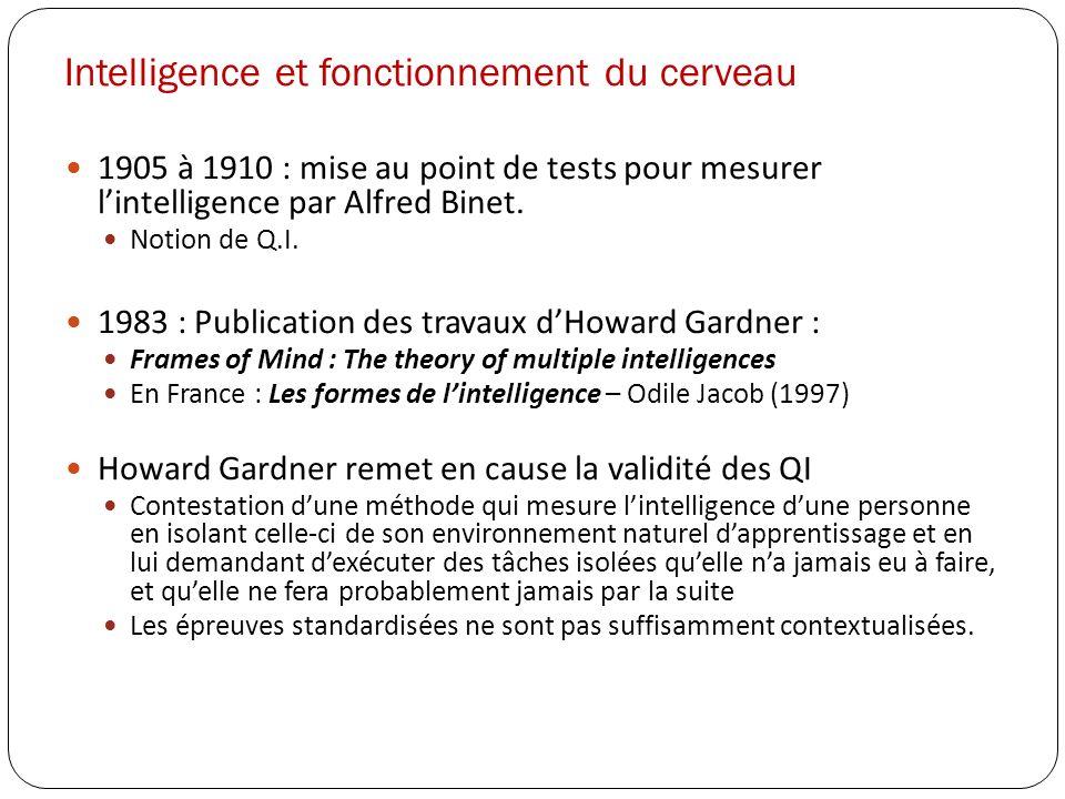 Intelligence et fonctionnement du cerveau 1905 à 1910 : mise au point de tests pour mesurer lintelligence par Alfred Binet. Notion de Q.I. 1983 : Publ