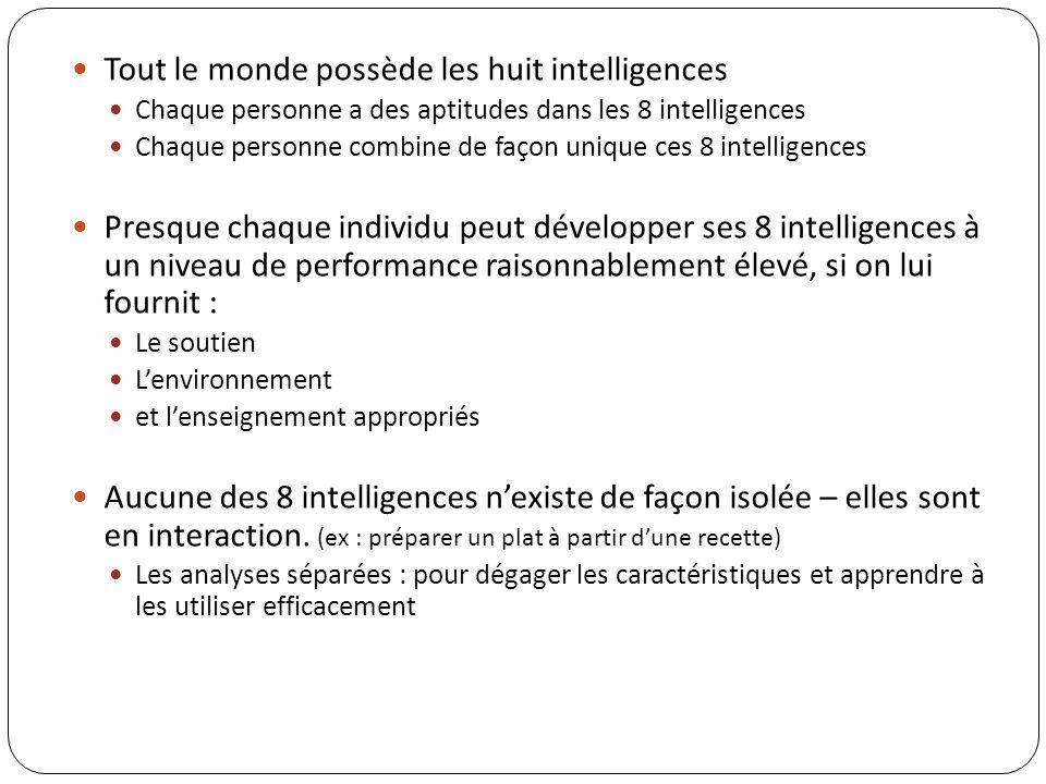 Tout le monde possède les huit intelligences Chaque personne a des aptitudes dans les 8 intelligences Chaque personne combine de façon unique ces 8 in