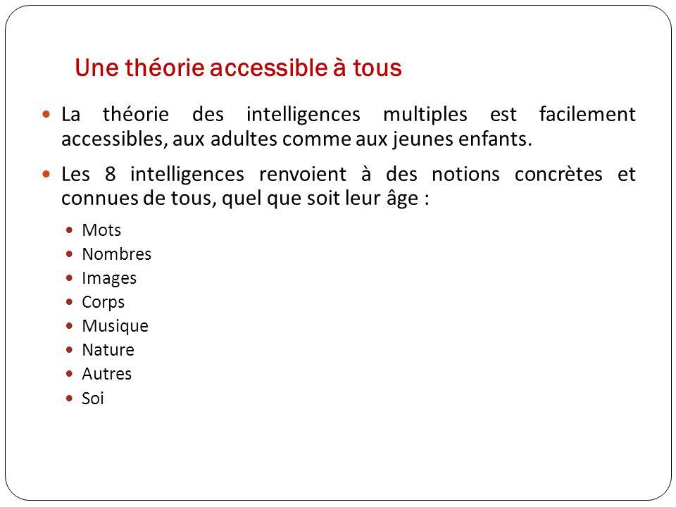 Une théorie accessible à tous La théorie des intelligences multiples est facilement accessibles, aux adultes comme aux jeunes enfants. Les 8 intellige