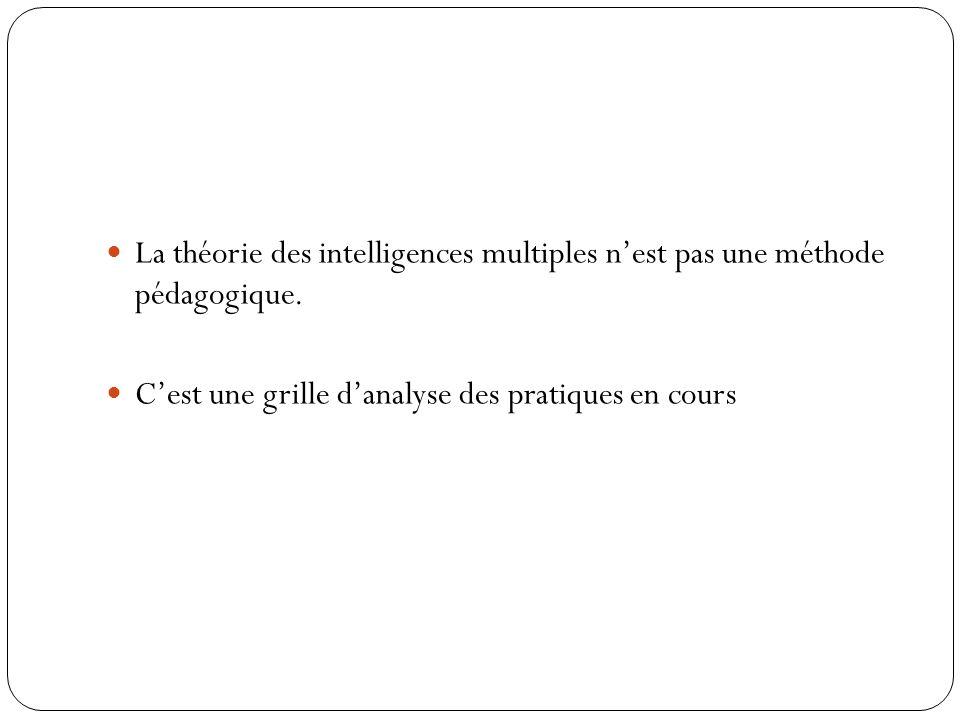 La théorie des intelligences multiples nest pas une méthode pédagogique. Cest une grille danalyse des pratiques en cours