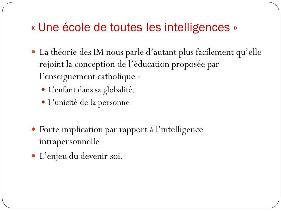 « Une école de toutes les intelligences » La théorie des IM nous parle dautant plus facilement quelle rejoint la conception de léducation proposée par