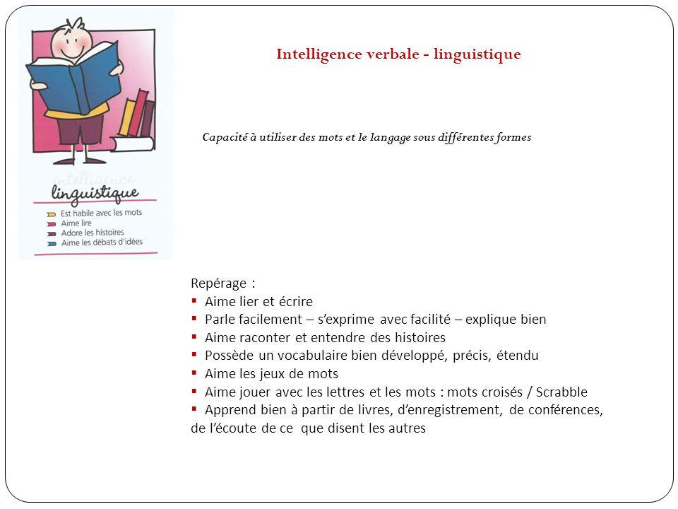 Intelligence verbale - linguistique Capacité à utiliser des mots et le langage sous différentes formes Repérage : Aime lier et écrire Parle facilement