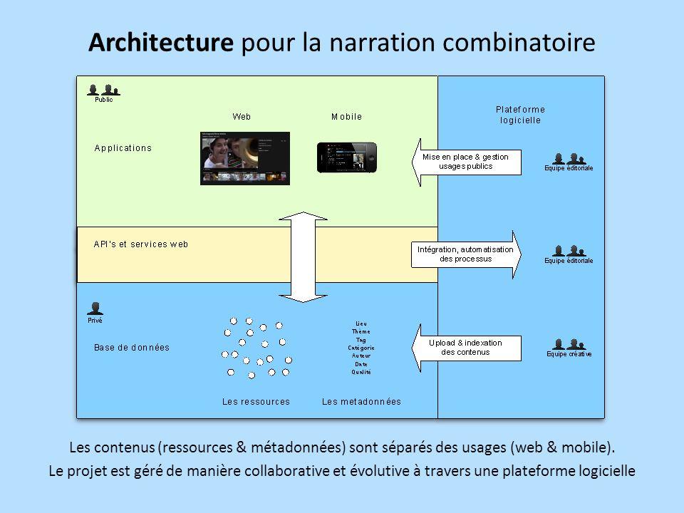 Architecture pour la narration combinatoire Les contenus (ressources & métadonnées) sont séparés des usages (web & mobile).