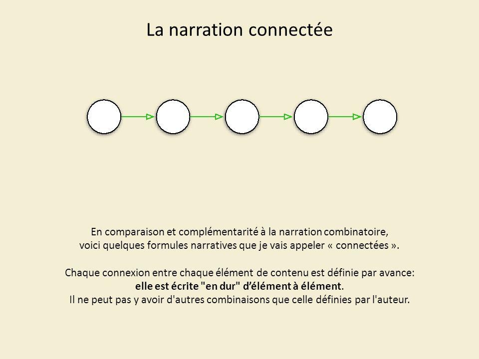 Formule élastique (en arrête de poisson) Il s agit d une logique narrative proche de la forme traditionnelle linéaire, avec des décrochements / déviations occasionnels sur un chemin unique.