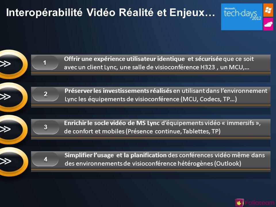 Interopérabilité Vidéo Réalité et Enjeux… Préserver les investissements réalisés en utilisant dans lenvironnement Lync les équipements de visioconfére