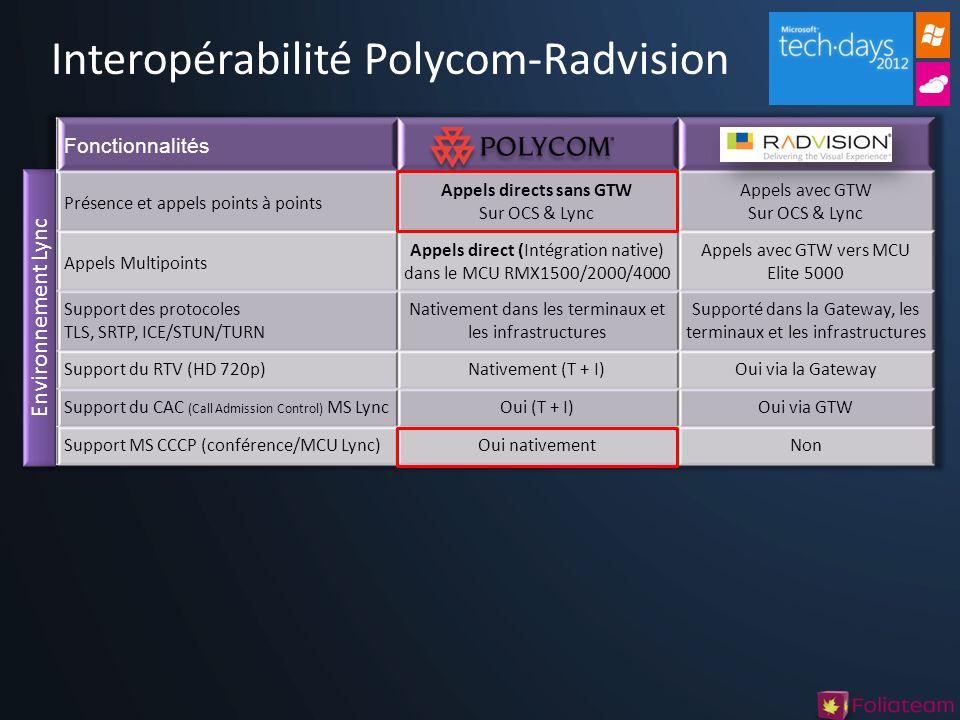 Interopérabilité Polycom-Radvision Environnement Lync