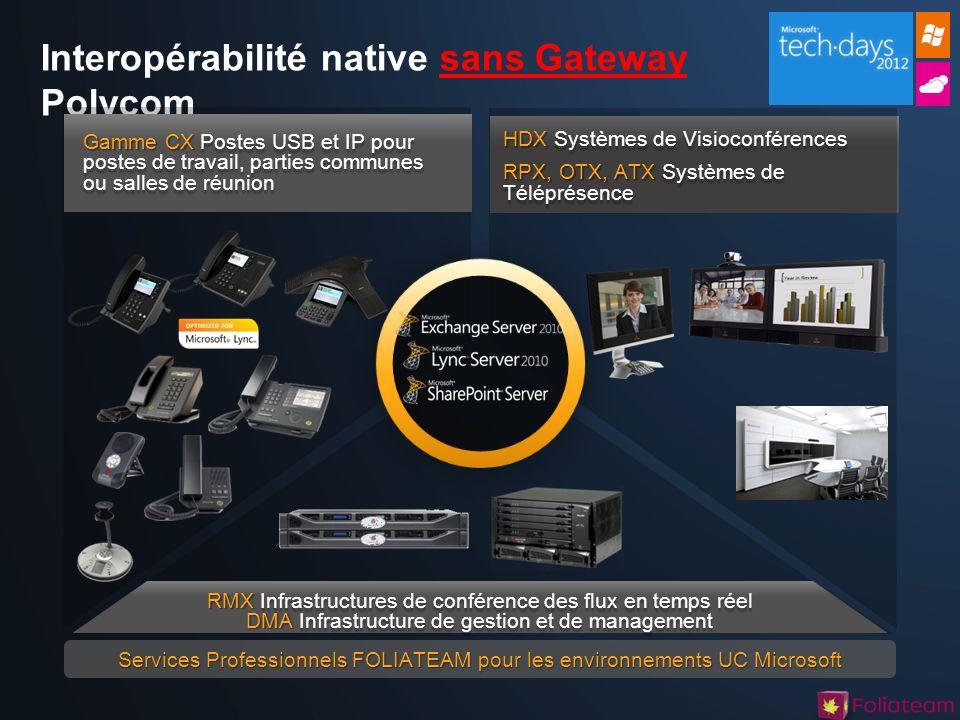 Interopérabilité native sans Gateway Polycom Gamme CX Postes USB et IP pour postes de travail, parties communes ou salles de réunion Services Professi