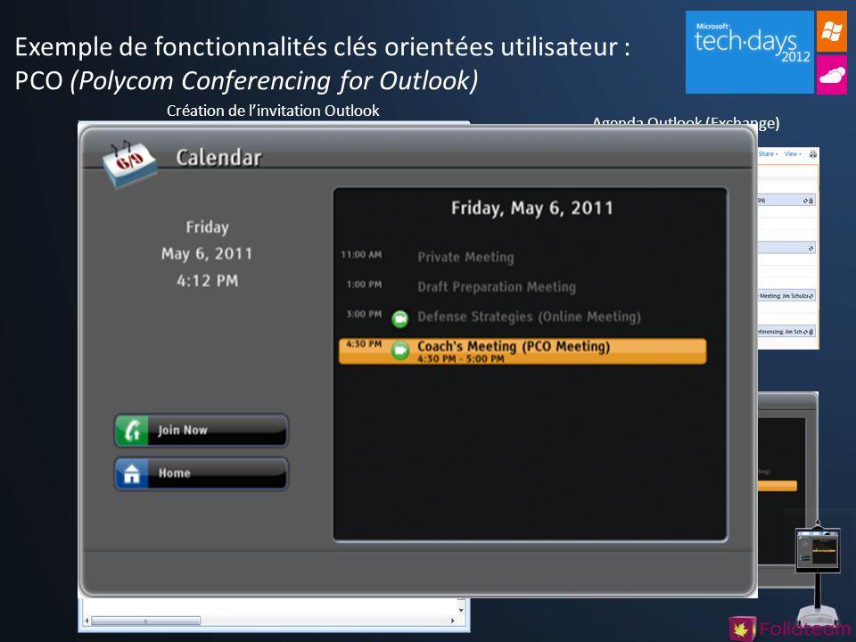 Exemple de fonctionnalités clés orientées utilisateur : PCO (Polycom Conferencing for Outlook) Ecran du HDX Polycom Agenda Outlook (Exchange) Création