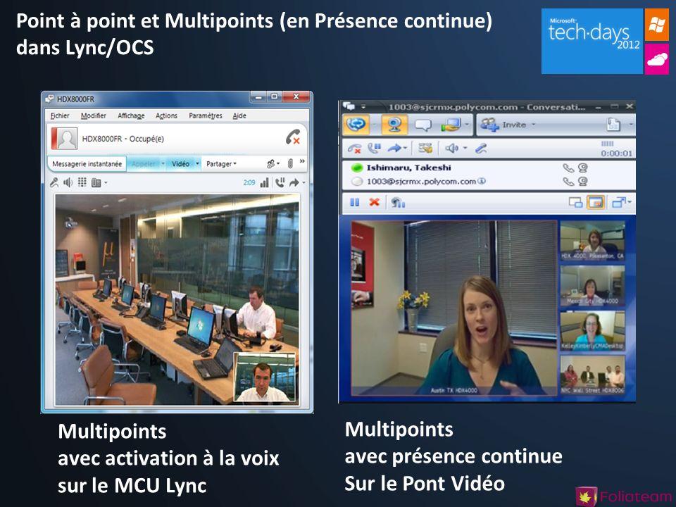 Point à point et Multipoints (en Présence continue) dans Lync/OCS Multipoints avec activation à la voix sur le MCU Lync Multipoints avec présence cont