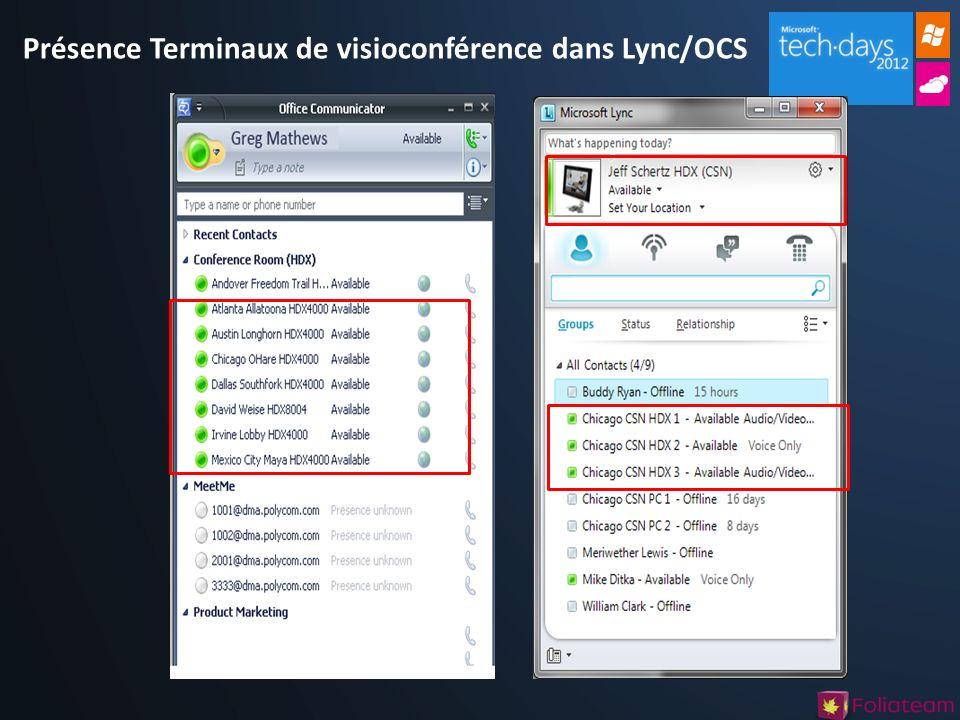 Présence Terminaux de visioconférence dans Lync/OCS