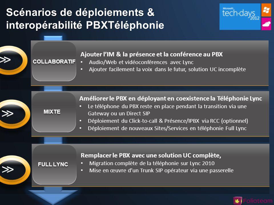 Scénarios de déploiements & interopérabilité PBX Scénarios de déploiements & interopérabilité PBXTéléphonie Ajouter lIM & la présence et la conférence
